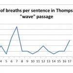 hunter s thompson wave speech 2